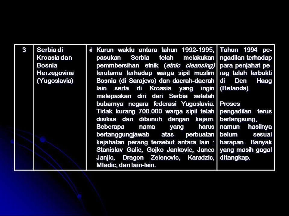 3 Serbia di Kroasia dan Bosnia Herzegovina (Yugoslavia)  Kurun waktu antara tahun 1992-1995, pasukan Serbia telah melakukan pemmbersihan etnik (etnic cleansing) terutama terhadap warga sipil muslim Bosnia (di Sarajevo) dan daerah-daerah lain serta di Kroasia yang ingin melepaskan diri dari Serbia setelah bubarnya negara federasi Yugoslavia.