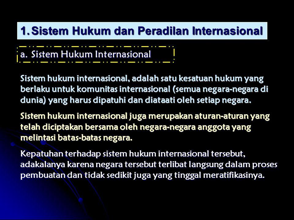 2.Menghargai Keputusan Internasional No Pihak-Pihak Yang Terlibat Uraian Kasus atau Kejadian Keterangan 1.