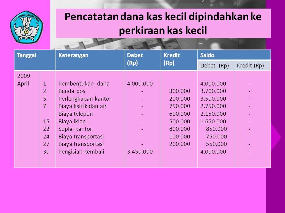 Pencatatan dana kas kecil dipindahkan ke perkiraan kas kecil TanggalKeteranganDebet (Rp) Kredit (Rp) Saldo Debet (Rp)Kredit (Rp) 2009 April1 2 5 7 15