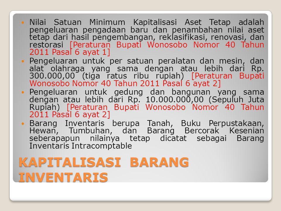 KAPITALISASI BARANG INVENTARIS  Nilai Satuan Minimum Kapitalisasi Aset Tetap adalah pengeluaran pengadaan baru dan penambahan nilai aset tetap dari h