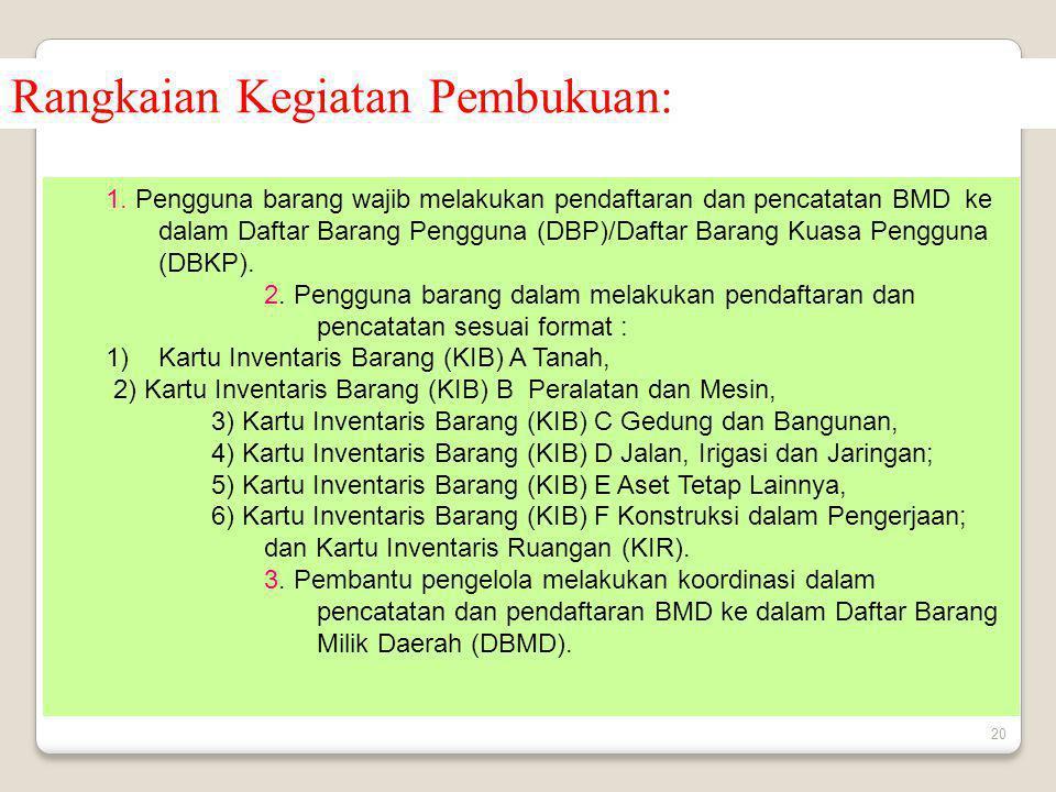 20 Rangkaian Kegiatan Pembukuan: 1. Pengguna barang wajib melakukan pendaftaran dan pencatatan BMD ke dalam Daftar Barang Pengguna (DBP)/Daftar Barang