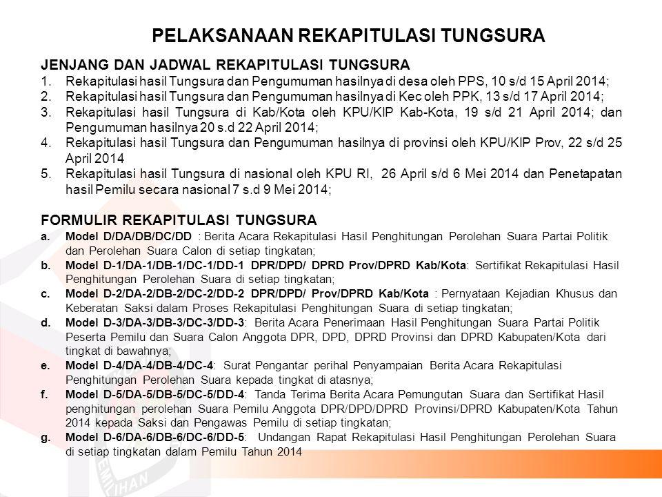 PELAKSANAAN REKAPITULASI TUNGSURA JENJANG DAN JADWAL REKAPITULASI TUNGSURA 1.Rekapitulasi hasil Tungsura dan Pengumuman hasilnya di desa oleh PPS, 10 s/d 15 April 2014; 2.Rekapitulasi hasil Tungsura dan Pengumuman hasilnya di Kec oleh PPK, 13 s/d 17 April 2014; 3.Rekapitulasi hasil Tungsura di Kab/Kota oleh KPU/KIP Kab-Kota, 19 s/d 21 April 2014; dan Pengumuman hasilnya 20 s.d 22 April 2014; 4.Rekapitulasi hasil Tungsura dan Pengumuman hasilnya di provinsi oleh KPU/KIP Prov, 22 s/d 25 April 2014 5.Rekapitulasi hasil Tungsura di nasional oleh KPU RI, 26 April s/d 6 Mei 2014 dan Penetapatan hasil Pemilu secara nasional 7 s.d 9 Mei 2014; FORMULIR REKAPITULASI TUNGSURA a.Model D/DA/DB/DC/DD : Berita Acara Rekapitulasi Hasil Penghitungan Perolehan Suara Partai Politik dan Perolehan Suara Calon di setiap tingkatan; b.Model D-1/DA-1/DB-1/DC-1/DD-1 DPR/DPD/ DPRD Prov/DPRD Kab/Kota: Sertifikat Rekapitulasi Hasil Penghitungan Perolehan Suara di setiap tingkatan; c.Model D-2/DA-2/DB-2/DC-2/DD-2 DPR/DPD/ Prov/DPRD Kab/Kota : Pernyataan Kejadian Khusus dan Keberatan Saksi dalam Proses Rekapitulasi Penghitungan Suara di setiap tingkatan; d.Model D-3/DA-3/DB-3/DC-3/DD-3: Berita Acara Penerimaan Hasil Penghitungan Suara Partai Politik Peserta Pemilu dan Suara Calon Anggota DPR, DPD, DPRD Provinsi dan DPRD Kabupaten/Kota dari tingkat di bawahnya; e.Model D-4/DA-4/DB-4/DC-4: Surat Pengantar perihal Penyampaian Berita Acara Rekapitulasi Penghitungan Perolehan Suara kepada tingkat di atasnya; f.Model D-5/DA-5/DB-5/DC-5/DD-4: Tanda Terima Berita Acara Pemungutan Suara dan Sertifikat Hasil penghitungan perolehan Suara Pemilu Anggota DPR/DPD/DPRD Provinsi/DPRD Kabupaten/Kota Tahun 2014 kepada Saksi dan Pengawas Pemilu di setiap tingkatan; g.Model D-6/DA-6/DB-6/DC-6/DD-5: Undangan Rapat Rekapitulasi Hasil Penghitungan Perolehan Suara di setiap tingkatan dalam Pemilu Tahun 2014