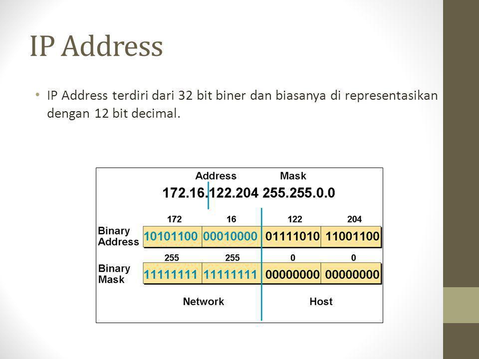 IP Address • IP Address terdiri dari 32 bit biner dan biasanya di representasikan dengan 12 bit decimal.