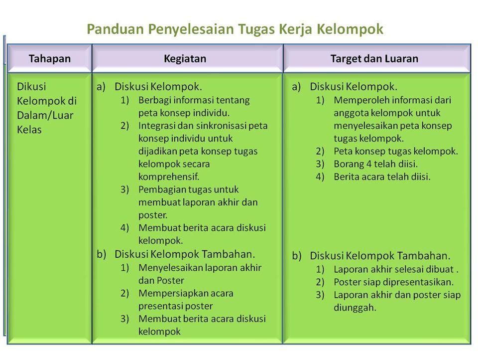 Tahapan Dikusi Kelompok di Dalam/Luar Kelas a)Diskusi Kelompok. 1)Berbagi informasi tentang peta konsep individu. 2)Integrasi dan sinkronisasi peta ko