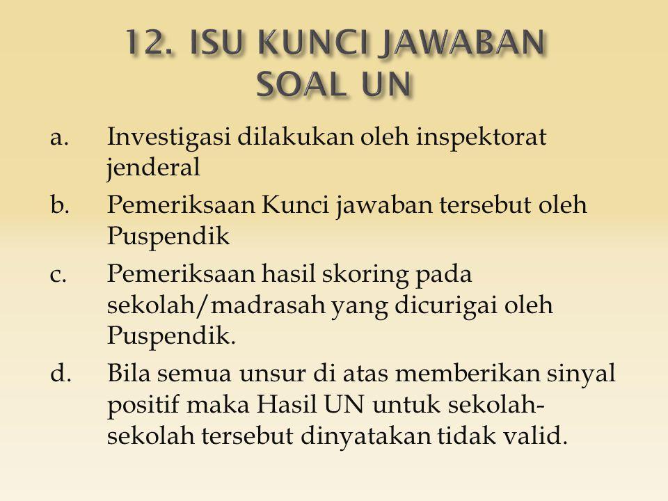 a.Investigasi dilakukan oleh inspektorat jenderal b.Pemeriksaan Kunci jawaban tersebut oleh Puspendik c.Pemeriksaan hasil skoring pada sekolah/madrasah yang dicurigai oleh Puspendik.