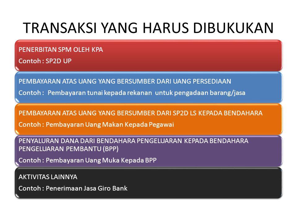 TRANSAKSIDOKUMEN SUMBERPEMBUKUAN Menerima pengambalian sisa uang muka Tanda terimaBKU (D), BP UM Perjadin (K), BP Kas Tunai (D) Pembayaran kekurangan Uang Muka Tanda TerimaBKU (K), BP UM Perjadin (D), BP Kas Tunai (K) Uang Muka BPPTanda TerimaBKU (D/K), BP UM BPP (D), Buku Kas Tunai (K) Realisasi Belanja BPPLPJ BPPBKU (K), BP UM BPP (K), BP UP (K), BP PAB (K) Penerimaan Pengembalian Sisa UM BPP LPJ BPPBKU (D/K), BP Kas Tunai (D), BP UM BPP (K) Pungutan dan Setoran Pajak oleh BPP LPJ BPPBKU (D/K), BP Pajak (D/K), BP UM BPP (D/K)
