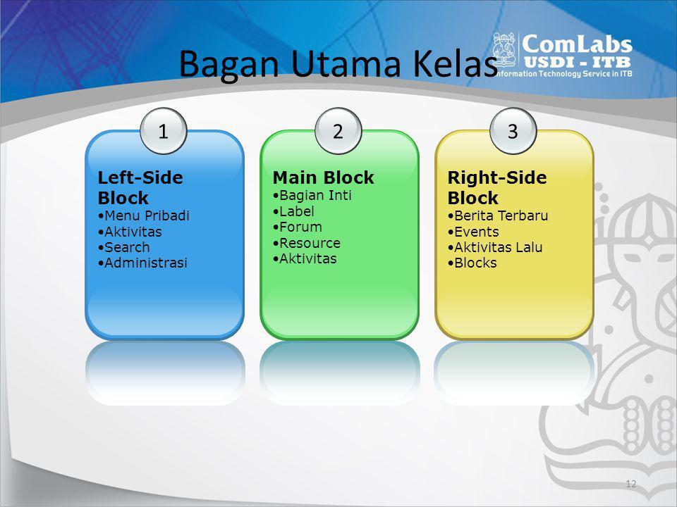 Bagan Utama Kelas 12 1 Left-Side Block •Menu Pribadi •Aktivitas •Search •Administrasi 2 Main Block •Bagian Inti •Label •Forum •Resource •Aktivitas 3 R