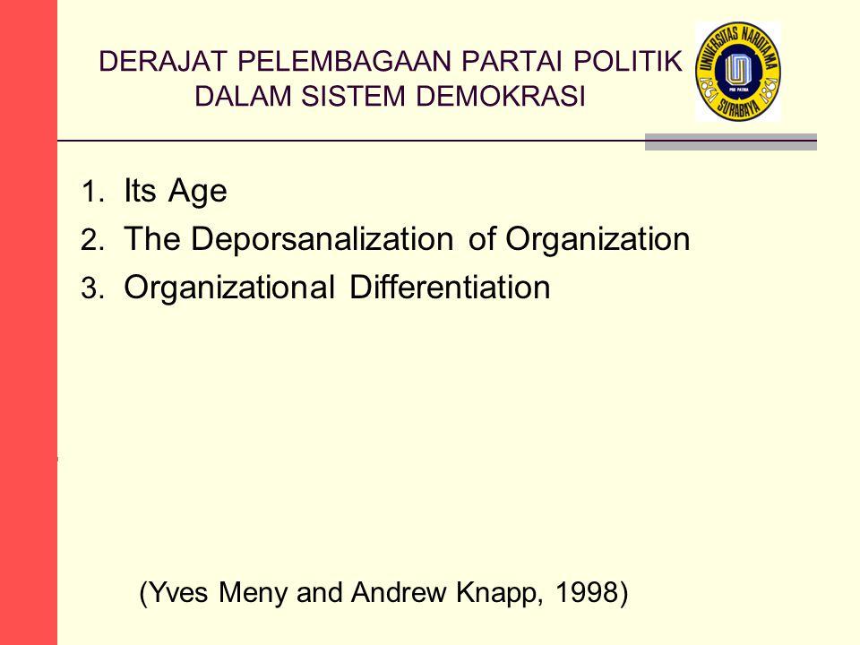 DERAJAT PELEMBAGAAN PARTAI POLITIK DALAM SISTEM DEMOKRASI 1. Its Age 2. The Deporsanalization of Organization 3. Organizational Differentiation (Yves