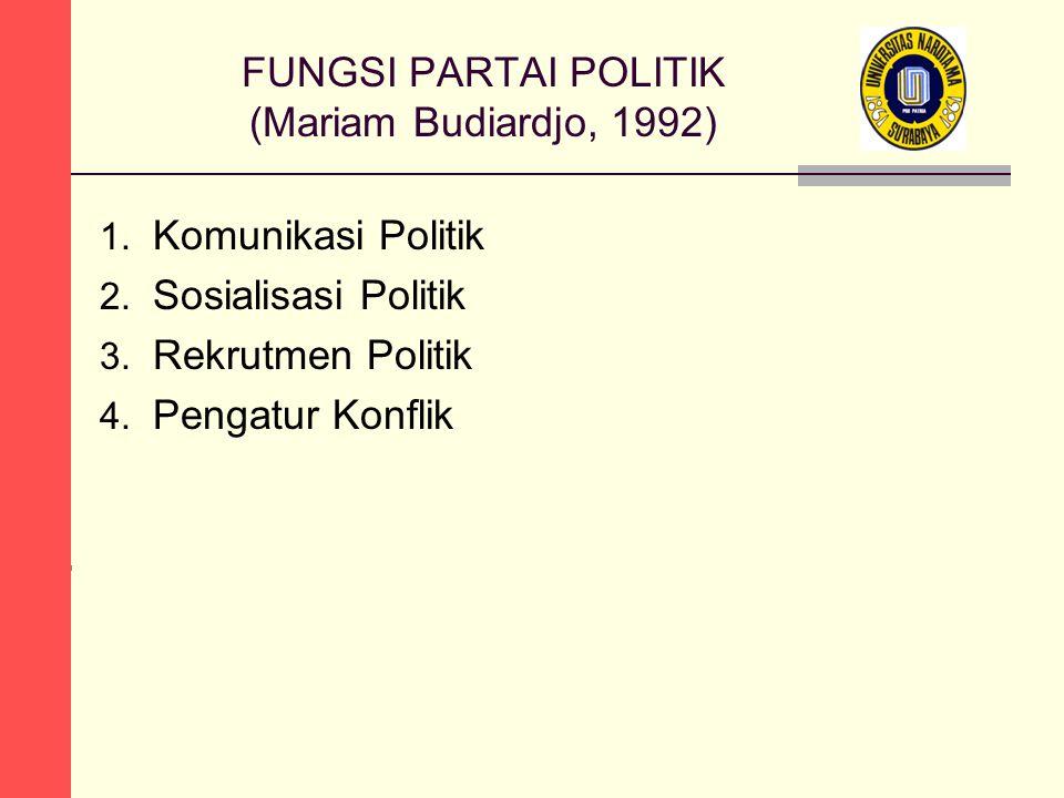 FUNGSI PARTAI POLITIK (Mariam Budiardjo, 1992) 1. Komunikasi Politik 2. Sosialisasi Politik 3. Rekrutmen Politik 4. Pengatur Konflik