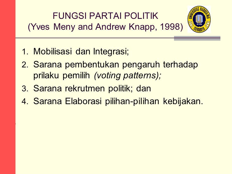 FUNGSI PARTAI POLITIK (Yves Meny and Andrew Knapp, 1998) 1. Mobilisasi dan Integrasi; 2. Sarana pembentukan pengaruh terhadap prilaku pemilih (voting