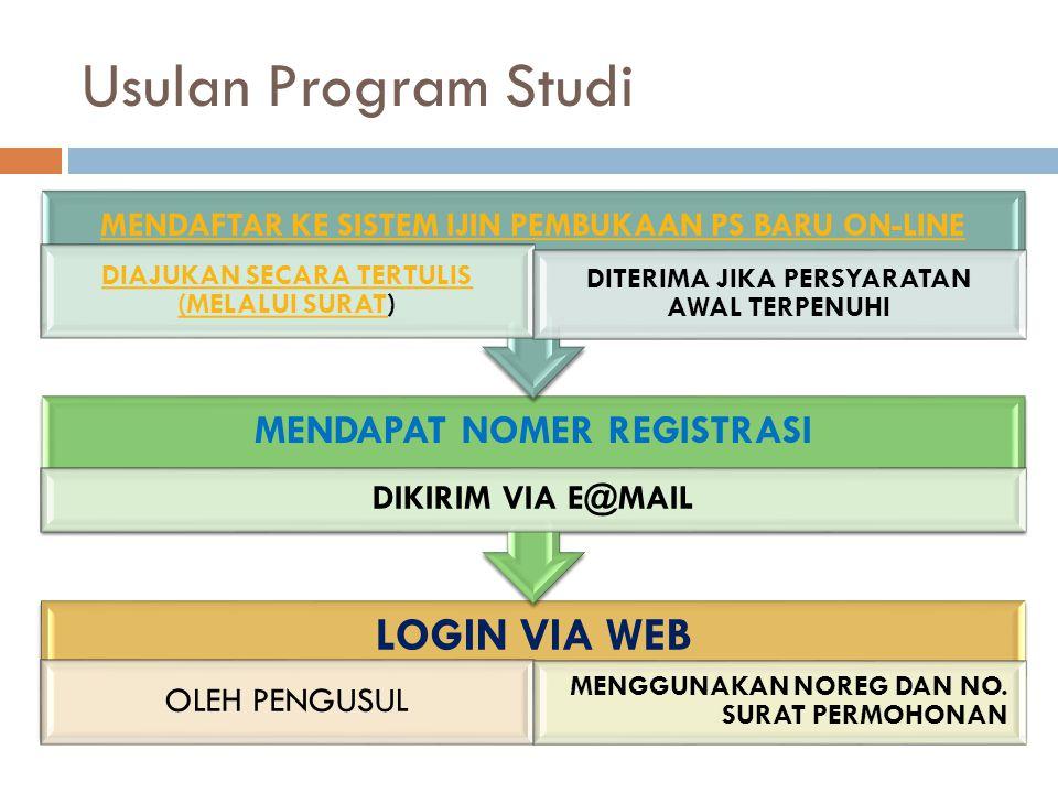 Usulan Program Studi LOGIN VIA WEB OLEH PENGUSUL MENGGUNAKAN NOREG DAN NO.