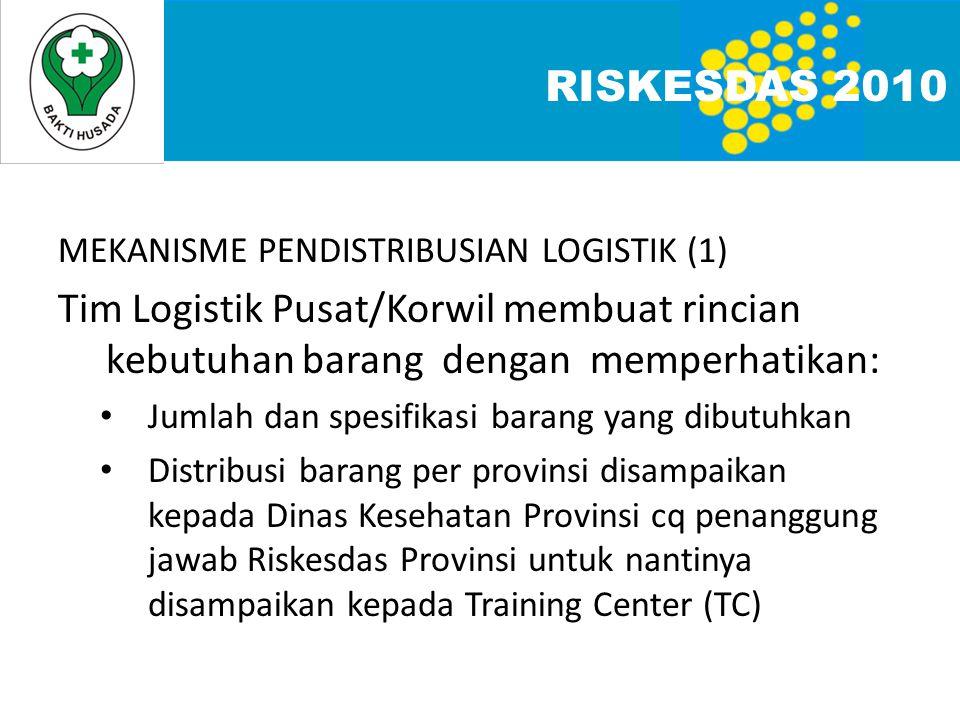 MEKANISME PENDISTRIBUSIAN LOGISTIK (1) Tim Logistik Pusat/Korwil membuat rincian kebutuhan barang dengan memperhatikan: • Jumlah dan spesifikasi baran