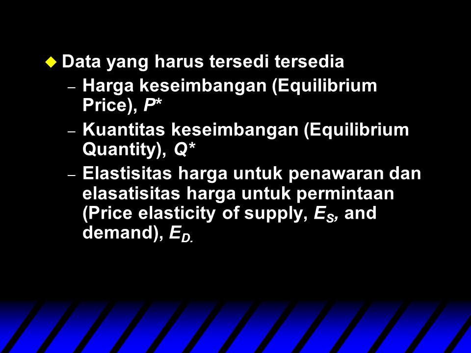 u Data yang harus tersedi tersedia – Harga keseimbangan (Equilibrium Price), P* – Kuantitas keseimbangan (Equilibrium Quantity), Q* – Elastisitas harga untuk penawaran dan elasatisitas harga untuk permintaan (Price elasticity of supply, E S, and demand), E D.