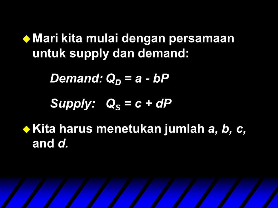u Mari kita mulai dengan persamaan untuk supply dan demand: Demand:Q D = a - bP Supply:Q S = c + dP u Kita harus menetukan jumlah a, b, c, and d.