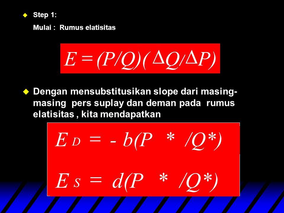 u Step 1: Mulai : Rumus elatisitas u Dengan mensubstitusikan slope dari masing- masing pers suplay dan deman pada rumus elatisitas, kita mendapatkan P)Q/(P/Q)( E  /Q*)*b(P- E D  /Q*)*d(P E S 
