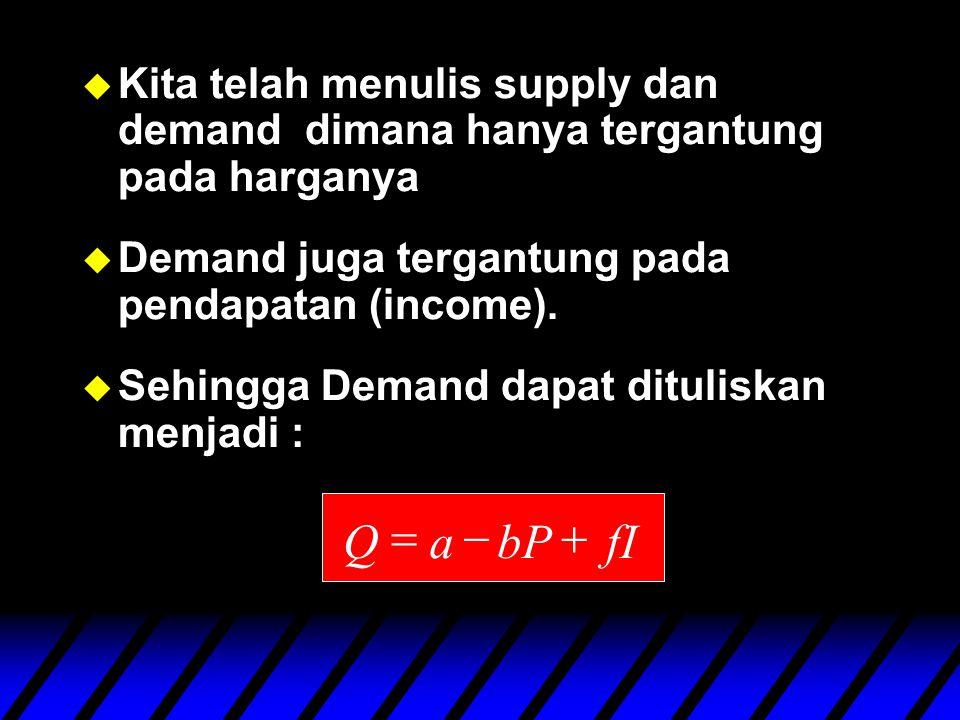u Kita telah menulis supply dan demand dimana hanya tergantung pada harganya u Demand juga tergantung pada pendapatan (income).