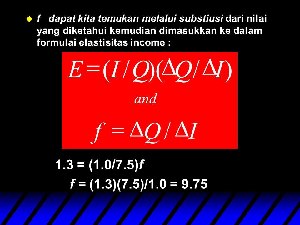 u f dapat kita temukan melalui substiusi dari nilai yang diketahui kemudian dimasukkan ke dalam formulai elastisitas income : and )/)(/(IQQIE  IQf  / 1.3 = (1.0/7.5)f f = (1.3)(7.5)/1.0 = 9.75