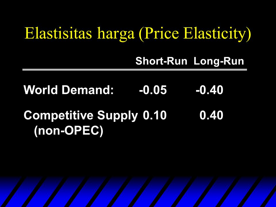 Elastisitas harga (Price Elasticity) World Demand:-0.05-0.40 Competitive Supply 0.10 0.40 (non-OPEC) Short-Run Long-Run