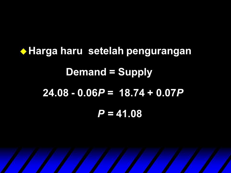 u Harga haru setelah pengurangan Demand = Supply 24.08 - 0.06P = 18.74 + 0.07P P = 41.08
