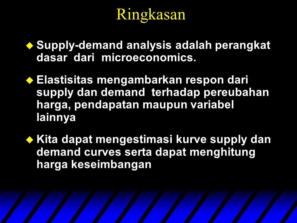 Ringkasan u Supply-demand analysis adalah perangkat dasar dari microeconomics.