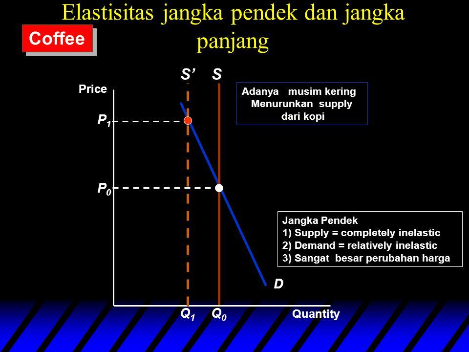 D S P0P0 Q0Q0 Quantity Price P1P1 Jangka Pendek 1) Supply = completely inelastic 2) Demand = relatively inelastic 3) Sangat besar perubahan harga Adanya musim kering Menurunkan supply dari kopi S' Q1Q1 Coffee Elastisitas jangka pendek dan jangka panjang