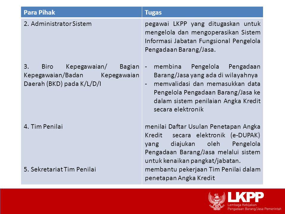 Para PihakTugas 2. Administrator Sistem 3. Biro Kepegawaian/ Bagian Kepegawaian/Badan Kepegawaian Daerah (BKD) pada K/L/D/I 4. Tim Penilai 5. Sekretar