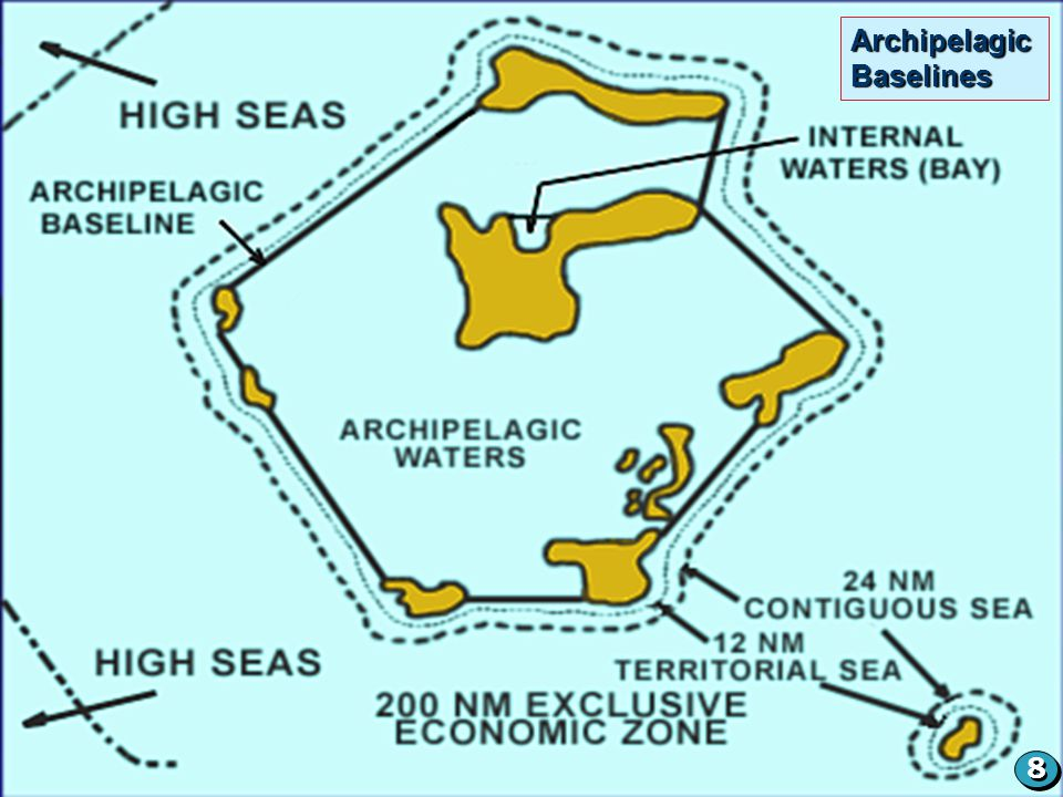 ArchipelagicBaselines 8 8