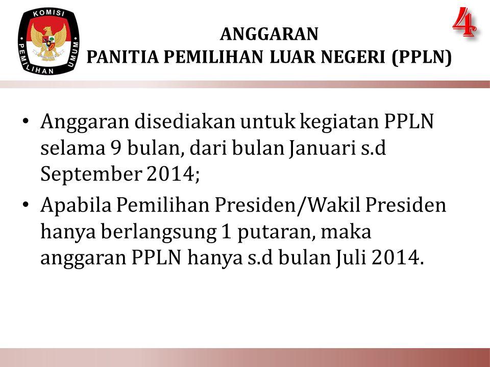 ANGGARAN PANITIA PEMILIHAN LUAR NEGERI (PPLN) • Anggaran disediakan untuk kegiatan PPLN selama 9 bulan, dari bulan Januari s.d September 2014; • Apabi
