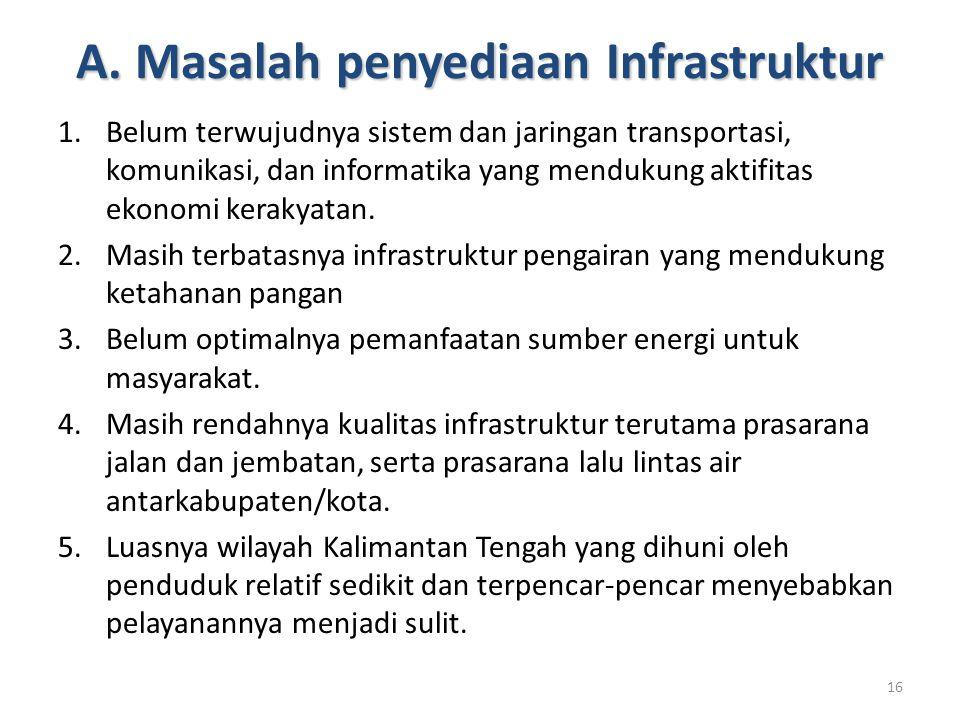 A. Masalah penyediaan Infrastruktur 1.Belum terwujudnya sistem dan jaringan transportasi, komunikasi, dan informatika yang mendukung aktifitas ekonomi