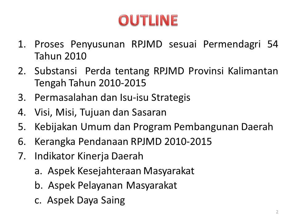 1.Proses Penyusunan RPJMD sesuai Permendagri 54 Tahun 2010 2.Substansi Perda tentang RPJMD Provinsi Kalimantan Tengah Tahun 2010-2015 3.Permasalahan d