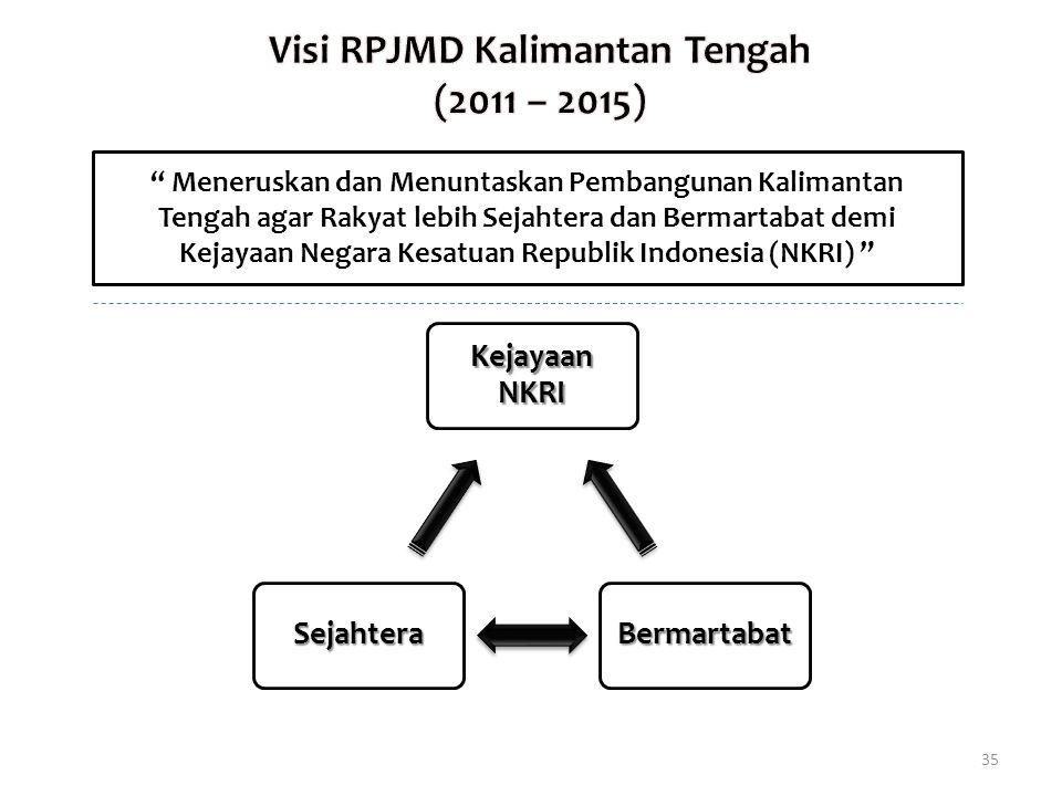 """"""" Meneruskan dan Menuntaskan Pembangunan Kalimantan Tengah agar Rakyat lebih Sejahtera dan Bermartabat demi Kejayaan Negara Kesatuan Republik Indonesi"""