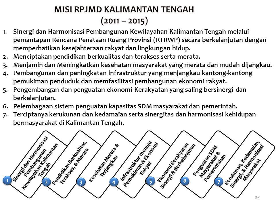 1.Sinergi dan Harmonisasi Pembangunan Kewilayahan Kalimantan Tengah melalui pemantapan Rencana Penataan Ruang Provinsi (RTRWP) secara berkelanjutan de