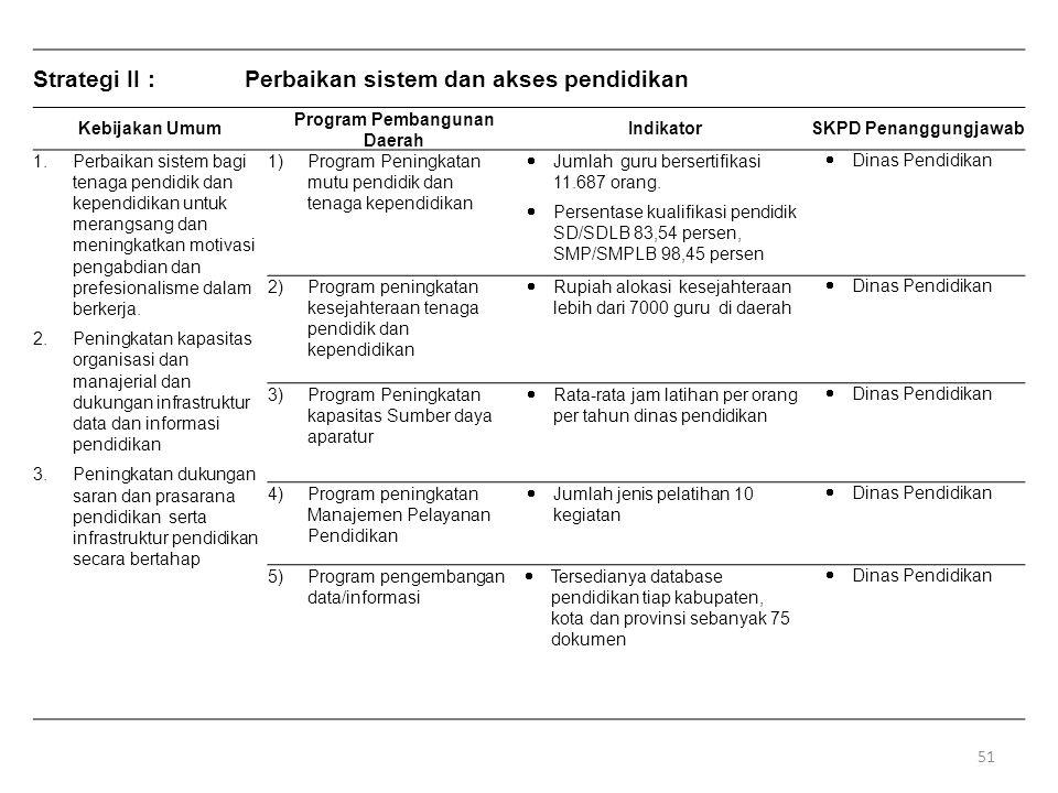 Strategi II:Perbaikan sistem dan akses pendidikan Kebijakan Umum Program Pembangunan Daerah IndikatorSKPD Penanggungjawab 1.Perbaikan sistem bagi tena