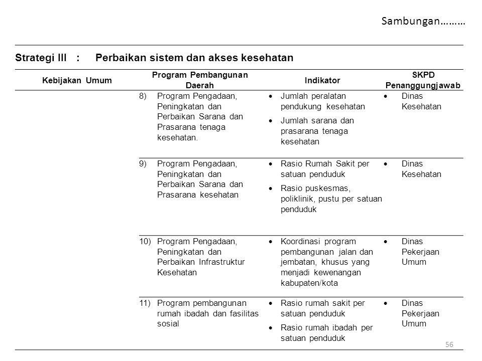 Strategi III:Perbaikan sistem dan akses kesehatan Kebijakan Umum Program Pembangunan Daerah Indikator SKPD Penanggungjawab 8)Program Pengadaan, Pening