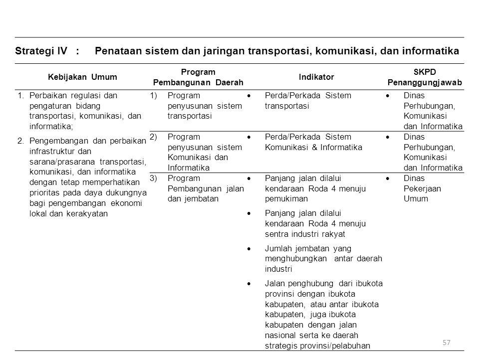 Strategi IV:Penataan sistem dan jaringan transportasi, komunikasi, dan informatika Kebijakan Umum Program Pembangunan Daerah Indikator SKPD Penanggung