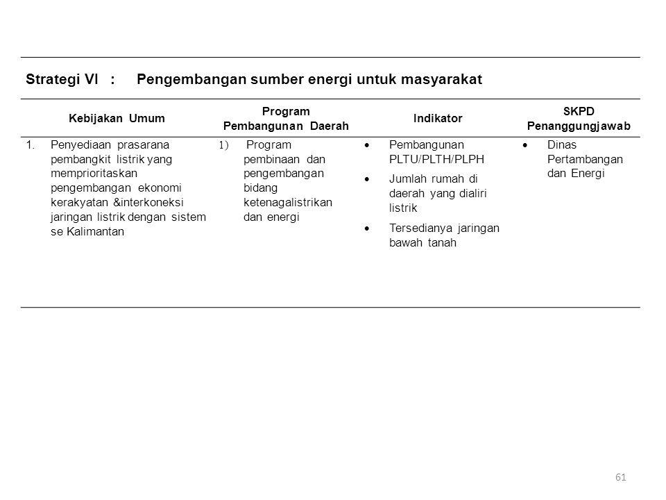 Strategi VI:Pengembangan sumber energi untuk masyarakat Kebijakan Umum Program Pembangunan Daerah Indikator SKPD Penanggungjawab 1.Penyediaan prasaran
