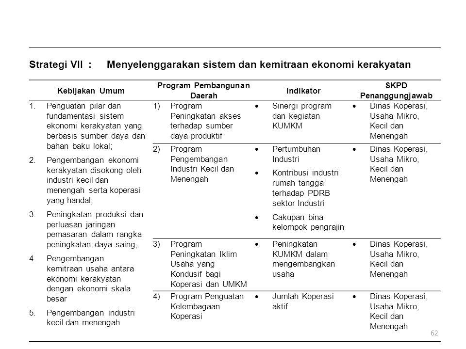 Strategi VII:Menyelenggarakan sistem dan kemitraan ekonomi kerakyatan Kebijakan Umum Program Pembangunan Daerah Indikator SKPD Penanggungjawab 1.Pengu