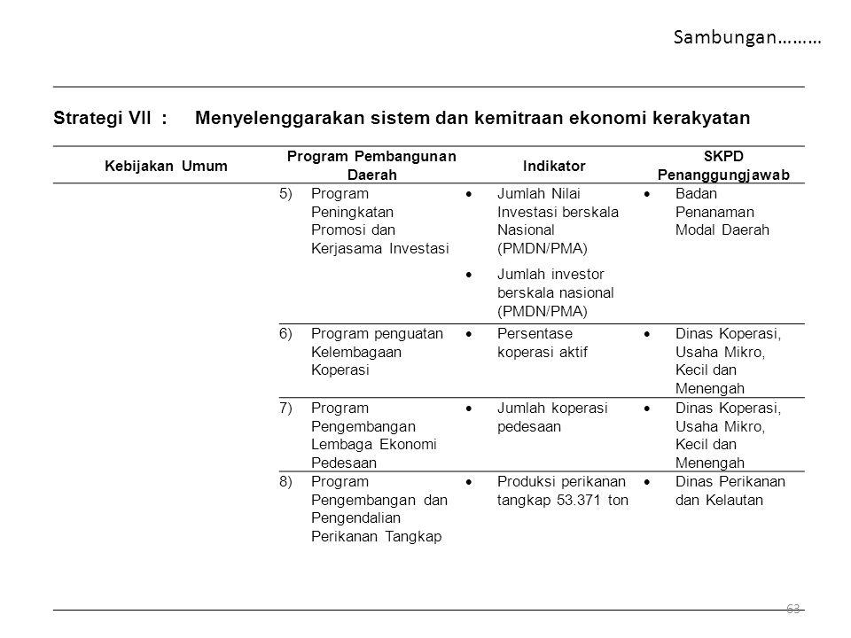 Strategi VII:Menyelenggarakan sistem dan kemitraan ekonomi kerakyatan Kebijakan Umum Program Pembangunan Daerah Indikator SKPD Penanggungjawab 5)Progr