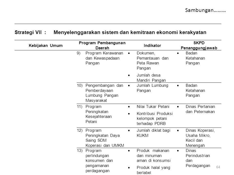 Strategi VII:Menyelenggarakan sistem dan kemitraan ekonomi kerakyatan Kebijakan Umum Program Pembangunan Daerah Indikator SKPD Penanggungjawab 9)Progr