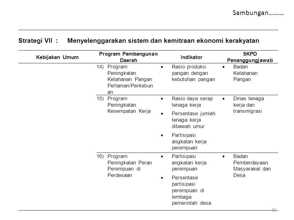 Strategi VII:Menyelenggarakan sistem dan kemitraan ekonomi kerakyatan Kebijakan Umum Program Pembangunan Daerah Indikator SKPD Penanggungjawab 14)Prog