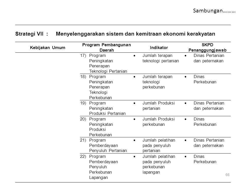 Strategi VII:Menyelenggarakan sistem dan kemitraan ekonomi kerakyatan Kebijakan Umum Program Pembangunan Daerah Indikator SKPD Penanggungjawab 17)Prog