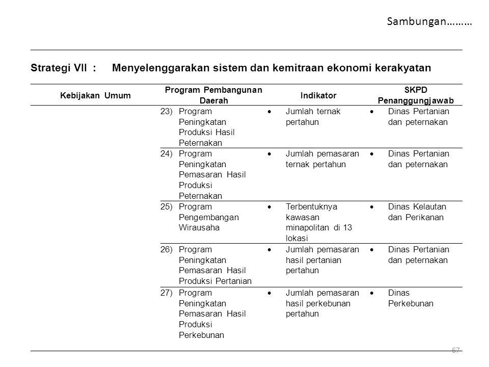 Strategi VII:Menyelenggarakan sistem dan kemitraan ekonomi kerakyatan Kebijakan Umum Program Pembangunan Daerah Indikator SKPD Penanggungjawab 23)Prog