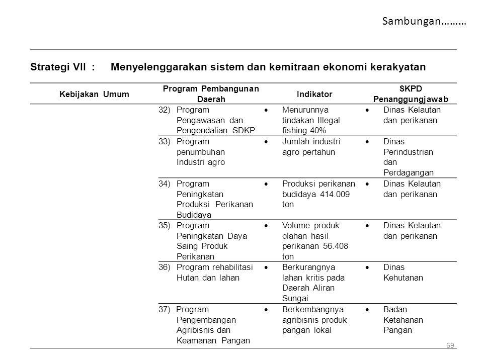 Strategi VII:Menyelenggarakan sistem dan kemitraan ekonomi kerakyatan Kebijakan Umum Program Pembangunan Daerah Indikator SKPD Penanggungjawab 32)Prog