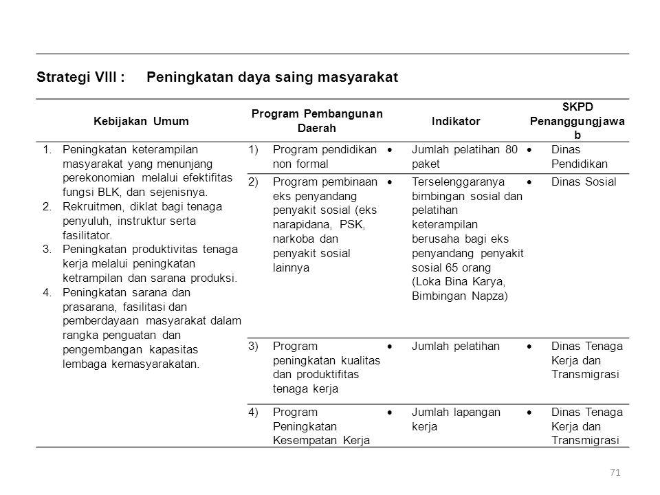 Strategi VIII:Peningkatan daya saing masyarakat Kebijakan Umum Program Pembangunan Daerah Indikator SKPD Penanggungjawa b 1. Peningkatan keterampilan