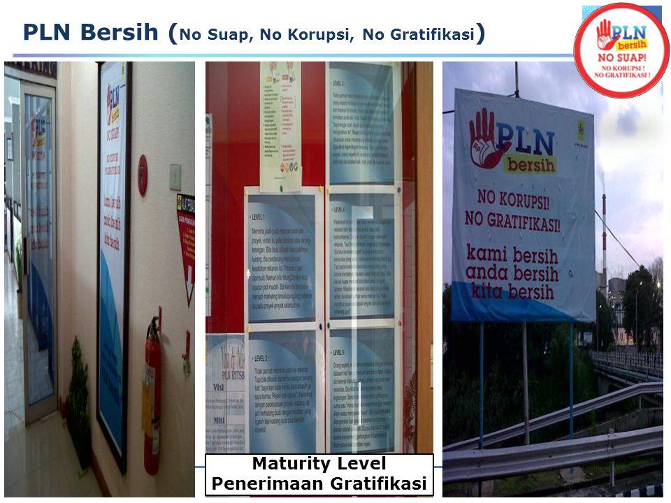 11 PLN Bersih ( No Suap, No Korupsi, No Gratifikasi ) Maturity Level Penerimaan Gratifikasi