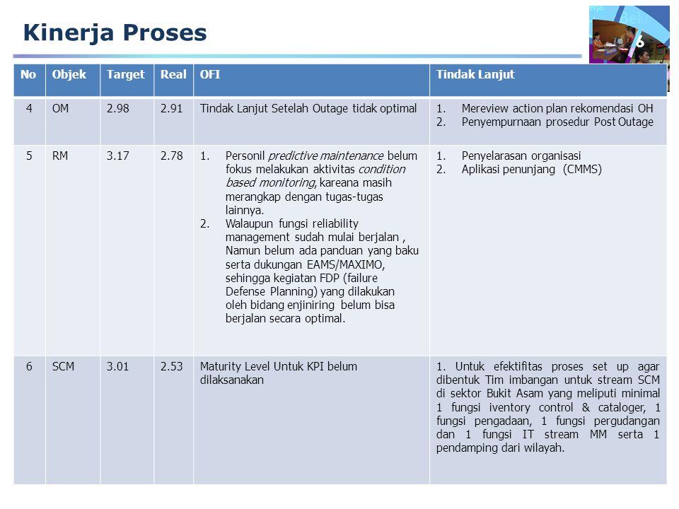 27 PLN Bersih (Integritas Data) NoKegiatanTargetPICKeterangan 1Kesesuaian data Pengusahaan dan Akuntansi Setiap Bulan Akuntans i dan Pengusah aan Mulai pengusahaan bulan Juni, setiap bulan akan diadakan rekon antara pengusahaan, bahan bakar, akuntansi untuk memverivikasi data setiap tanggal 10.