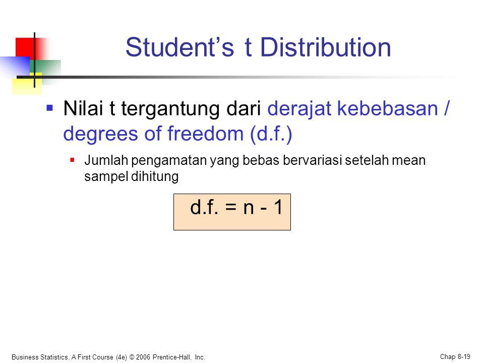 Business Statistics, A First Course (4e) © 2006 Prentice-Hall, Inc. Chap 8-19 Student's t Distribution  Nilai t tergantung dari derajat kebebasan / d