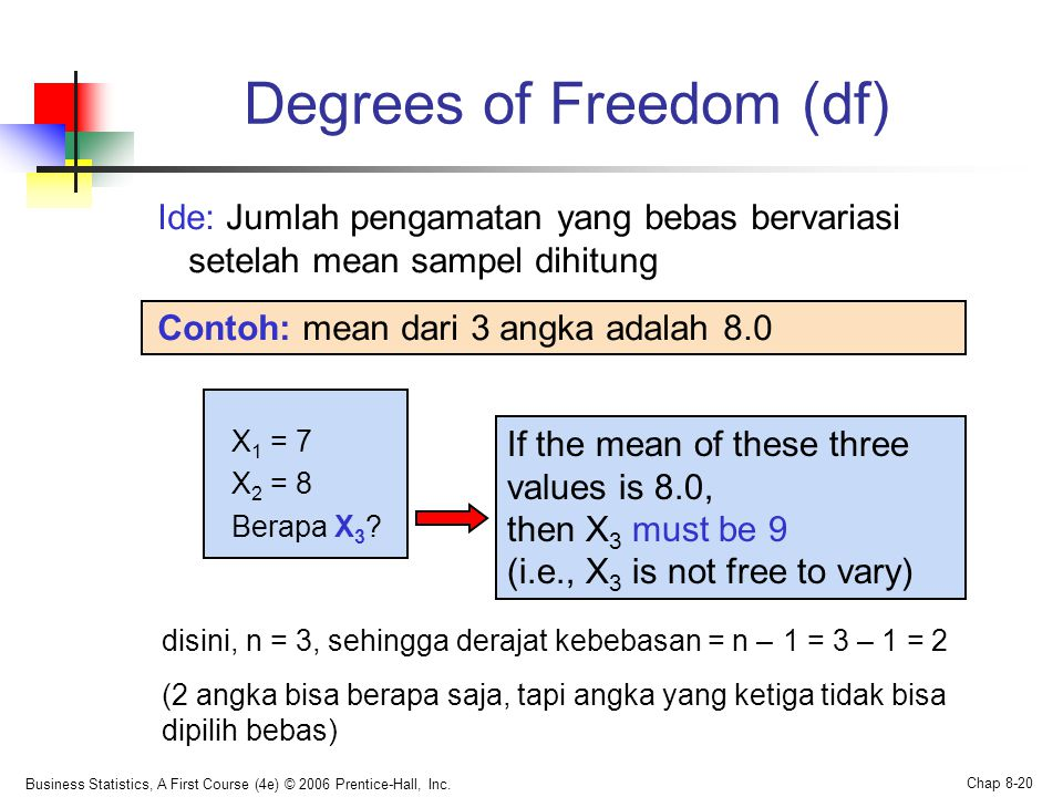 Business Statistics, A First Course (4e) © 2006 Prentice-Hall, Inc. Chap 8-20 If the mean of these three values is 8.0, then X 3 must be 9 (i.e., X 3