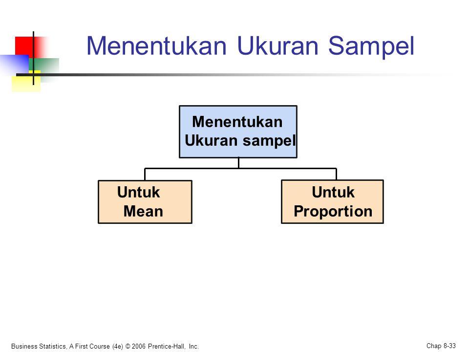 Business Statistics, A First Course (4e) © 2006 Prentice-Hall, Inc. Chap 8-33 Menentukan Ukuran Sampel Untuk Mean Menentukan Ukuran sampel Untuk Propo