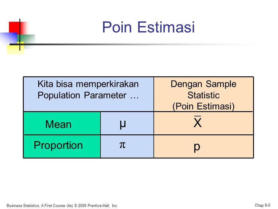 Business Statistics, A First Course (4e) © 2006 Prentice-Hall, Inc. Chap 8-5 Kita bisa memperkirakan Population Parameter … Poin Estimasi Dengan Sampl